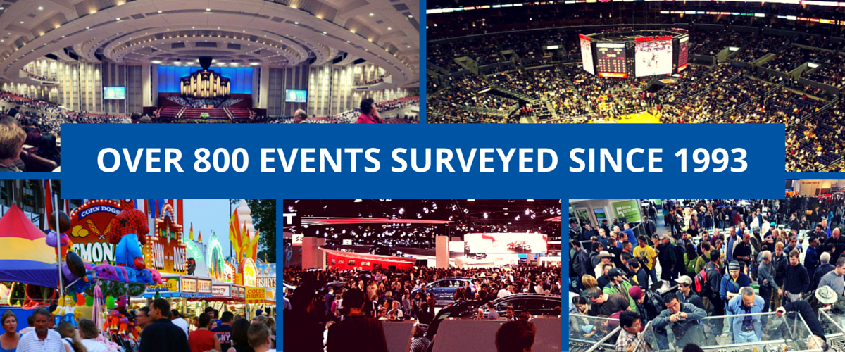 800 events surveyed since 1993